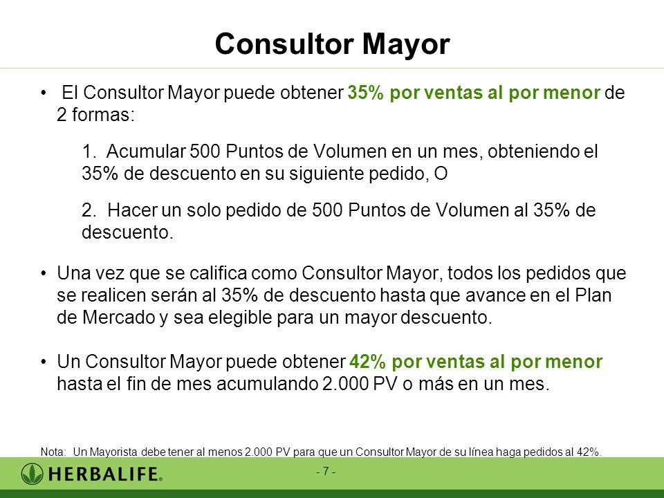 - 7 - El Consultor Mayor puede obtener 35% por ventas al por menor de 2 formas: 1.Acumular 500 Puntos de Volumen en un mes, obteniendo el 35% de descu