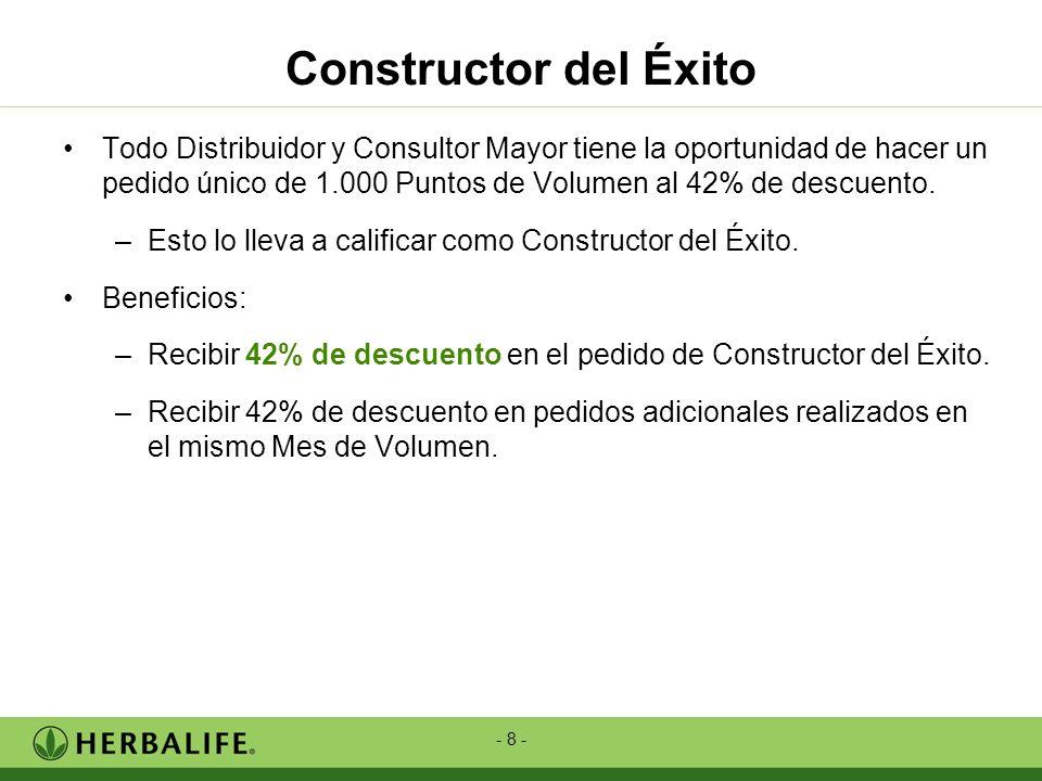 - 8 - Todo Distribuidor y Consultor Mayor tiene la oportunidad de hacer un pedido único de 1.000 Puntos de Volumen al 42% de descuento. –Esto lo lleva