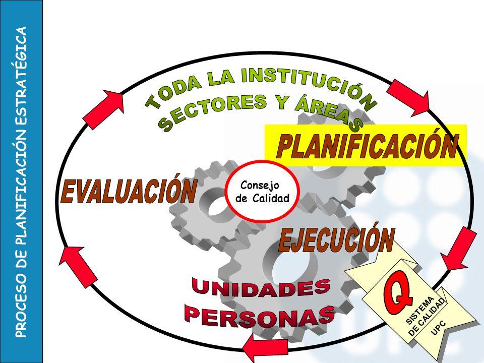 PROCESO DE PLANIFICACIÓN ESTRATÉGICA Consejo de Calidad SISTEMA DE CALIDAD UPC