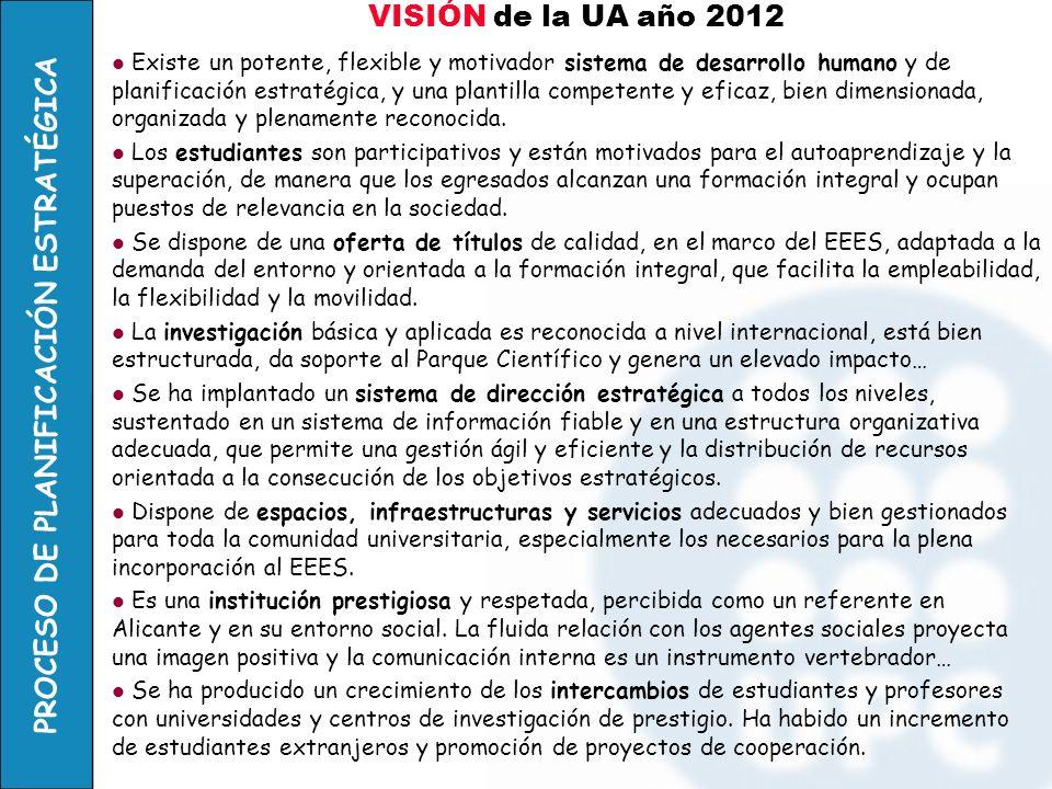 PROCESO DE PLANIFICACIÓN ESTRATÉGICA VISIÓN de la UA año 2012 Existe un potente, flexible y motivador sistema de desarrollo humano y de planificación