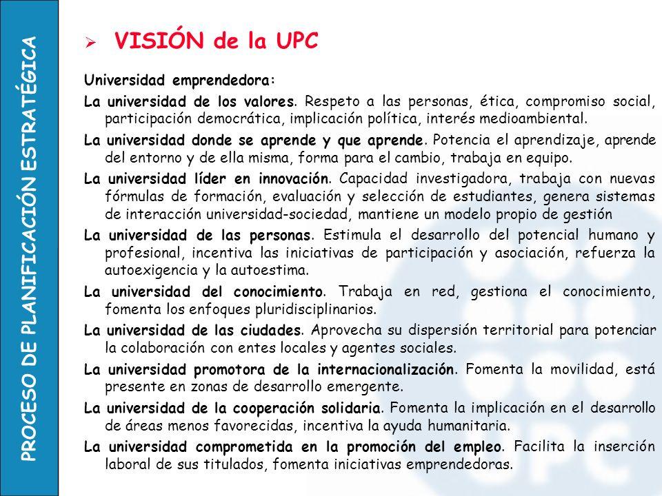 PROCESO DE PLANIFICACIÓN ESTRATÉGICA VISIÓN de la UPC Universidad emprendedora: La universidad de los valores. Respeto a las personas, ética, compromi