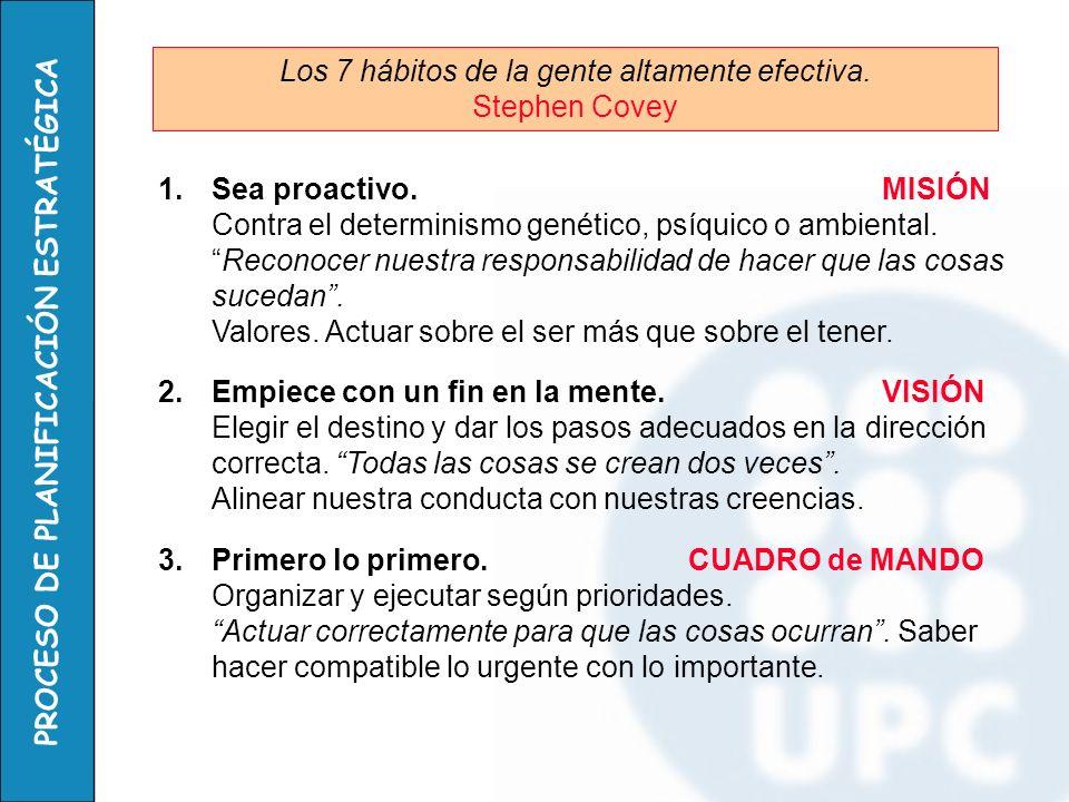 PROCESO DE PLANIFICACIÓN ESTRATÉGICA Los 7 hábitos de la gente altamente efectiva. Stephen Covey 1.Sea proactivo. Contra el determinismo genético, psí