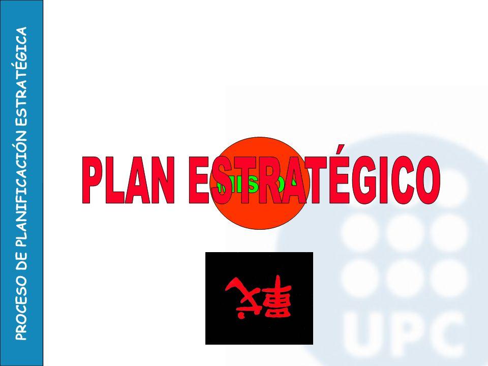 PROCESO DE PLANIFICACIÓN ESTRATÉGICA O1O2O3O4O5 Σ A1A2A3A4A5 ΣΣ+ Σ F1 F2 F3 F4 F5 Σ 121+2 D1 D2 D3 D4 D5 Σ 343+4 Σ+ Σ 1+32+4 MatrizDAFO Matriz DAFO 1 43 2 1.