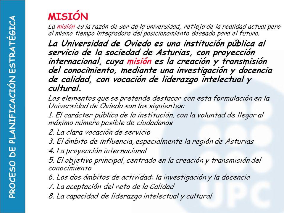PROCESO DE PLANIFICACIÓN ESTRATÉGICA MISIÓN La misión es la razón de ser de la universidad, reflejo de la realidad actual pero al mismo tiempo integra