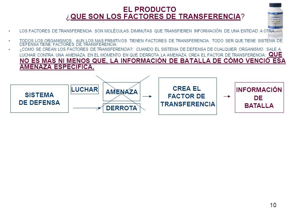 10 EL PRODUCTO ¿QUE SON LOS FACTORES DE TRANSFERENCIA.