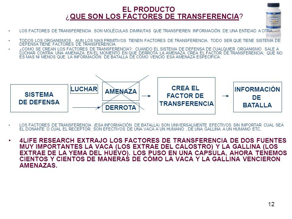 12 EL PRODUCTO ¿QUE SON LOS FACTORES DE TRANSFERENCIA.