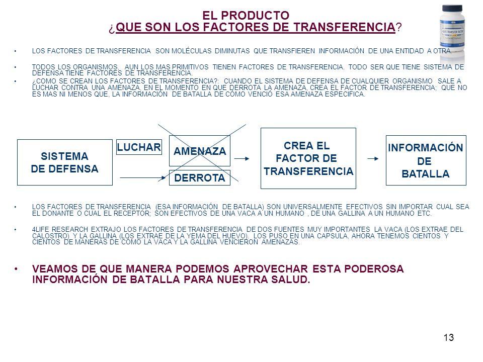 13 EL PRODUCTO ¿QUE SON LOS FACTORES DE TRANSFERENCIA.