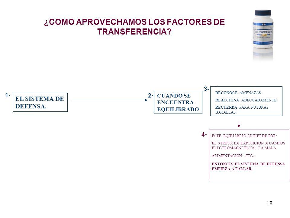 18 ¿COMO APROVECHAMOS LOS FACTORES DE TRANSFERENCIA.