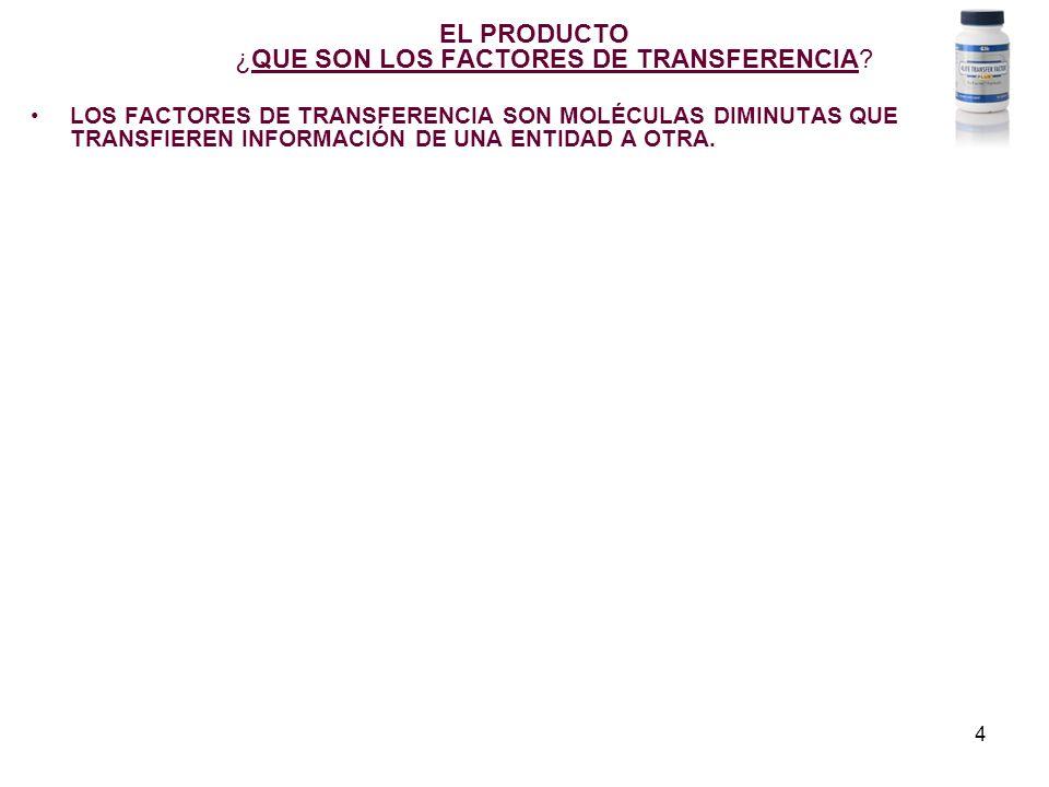 4 LOS FACTORES DE TRANSFERENCIA SON MOLÉCULAS DIMINUTAS QUE TRANSFIEREN INFORMACIÓN DE UNA ENTIDAD A OTRA.