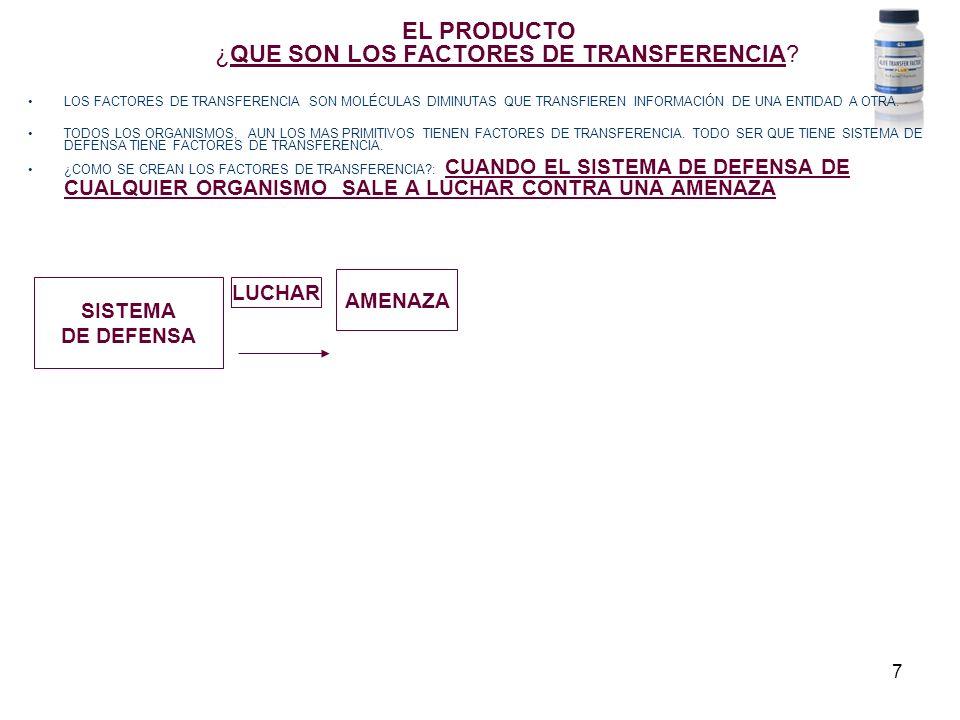 7 EL PRODUCTO ¿QUE SON LOS FACTORES DE TRANSFERENCIA.