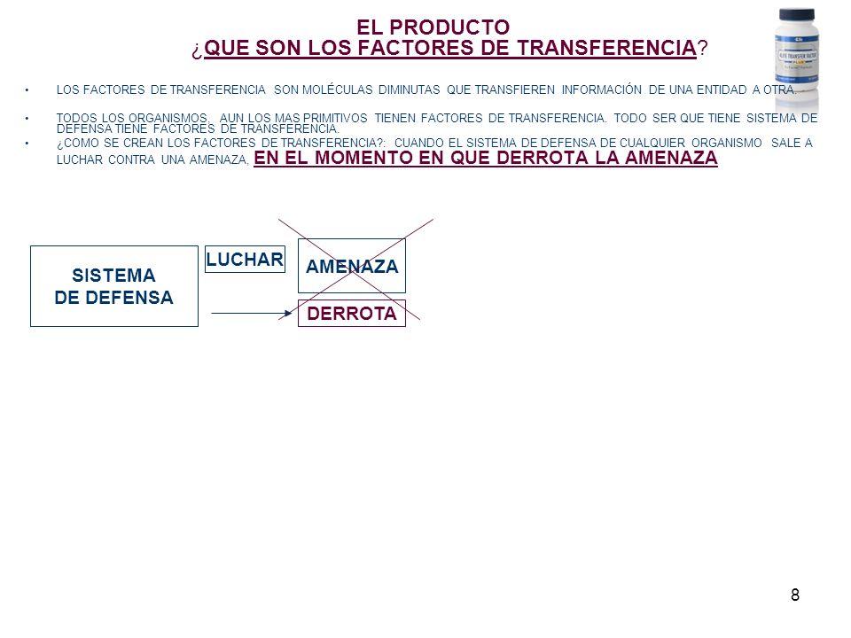8 EL PRODUCTO ¿QUE SON LOS FACTORES DE TRANSFERENCIA.