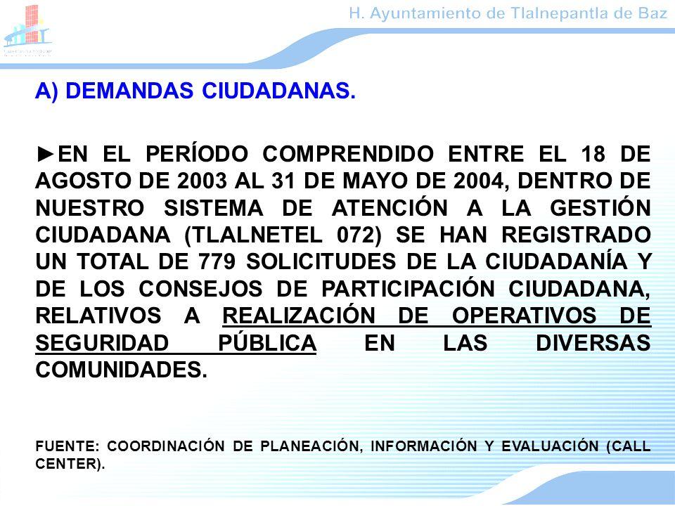 A) DEMANDAS CIUDADANAS. EN EL PERÍODO COMPRENDIDO ENTRE EL 18 DE AGOSTO DE 2003 AL 31 DE MAYO DE 2004, DENTRO DE NUESTRO SISTEMA DE ATENCIÓN A LA GEST