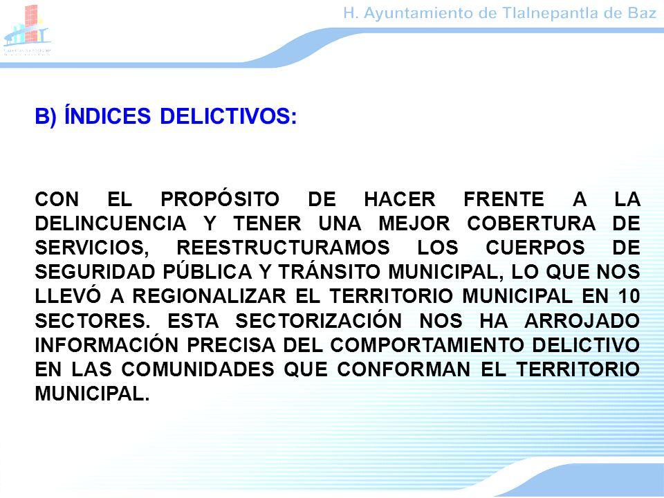 B) ÍNDICES DELICTIVOS: CON EL PROPÓSITO DE HACER FRENTE A LA DELINCUENCIA Y TENER UNA MEJOR COBERTURA DE SERVICIOS, REESTRUCTURAMOS LOS CUERPOS DE SEGURIDAD PÚBLICA Y TRÁNSITO MUNICIPAL, LO QUE NOS LLEVÓ A REGIONALIZAR EL TERRITORIO MUNICIPAL EN 10 SECTORES.