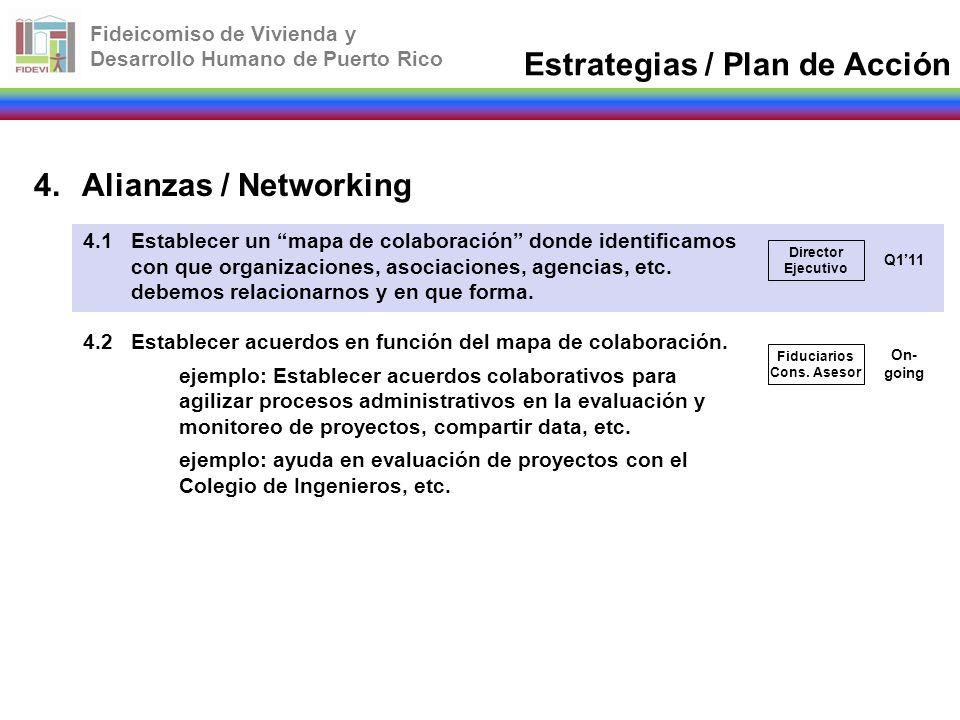 Fideicomiso de Vivienda y Desarrollo Humano de Puerto Rico 4.Alianzas / Networking 4.1Establecer un mapa de colaboración donde identificamos con que o