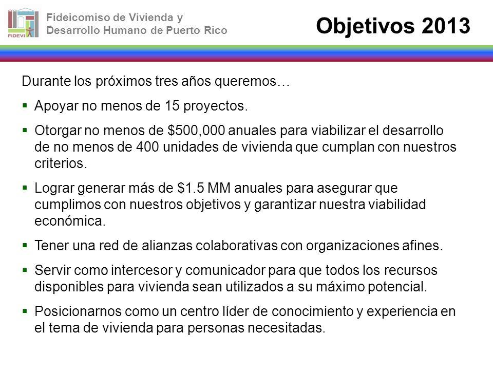Fideicomiso de Vivienda y Desarrollo Humano de Puerto Rico Objetivos 2013 Durante los próximos tres años queremos… Apoyar no menos de 15 proyectos. Ot