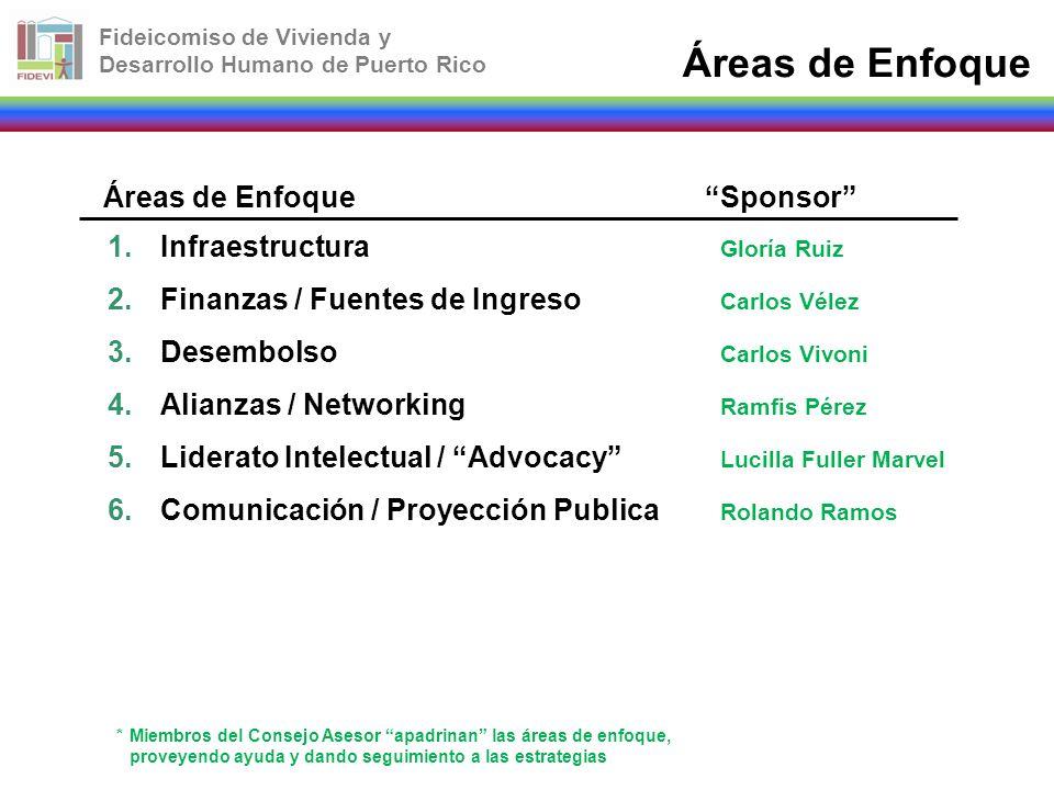 Fideicomiso de Vivienda y Desarrollo Humano de Puerto Rico 1.Infraestructura Gloría Ruiz 2.Finanzas / Fuentes de Ingreso Carlos Vélez 3.Desembolso Car