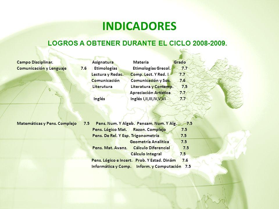 INDICADORES Campo Disciplinar.