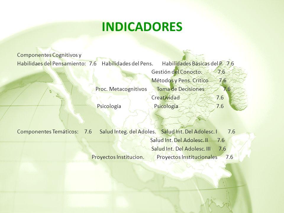 INDICADORES Componentes Cognitivos y Habilidaes del Pensamiento: 7.6 Habilidades del Pens.