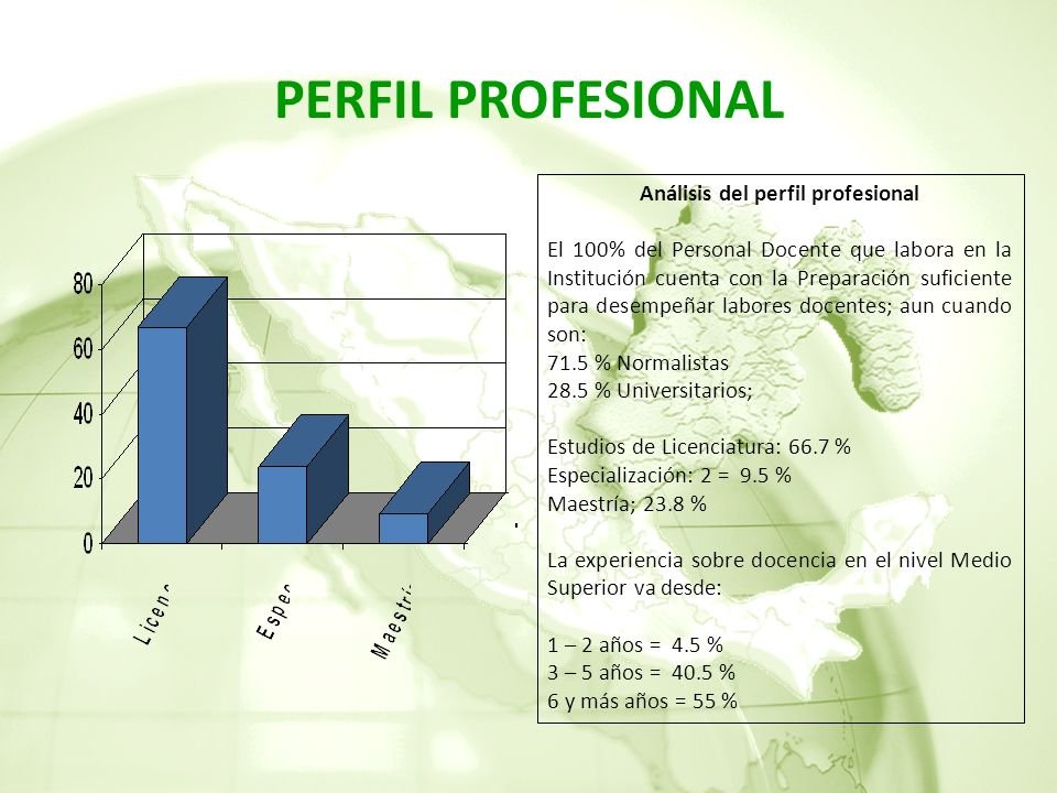 PERFIL PROFESIONAL Análisis del perfil profesional El 100% del Personal Docente que labora en la Institución cuenta con la Preparación suficiente para desempeñar labores docentes; aun cuando son: 71.5 % Normalistas 28.5 % Universitarios; Estudios de Licenciatura: 66.7 % Especialización: 2 = 9.5 % Maestría; 23.8 % La experiencia sobre docencia en el nivel Medio Superior va desde: 1 – 2 años = 4.5 % 3 – 5 años = 40.5 % 6 y más años = 55 %