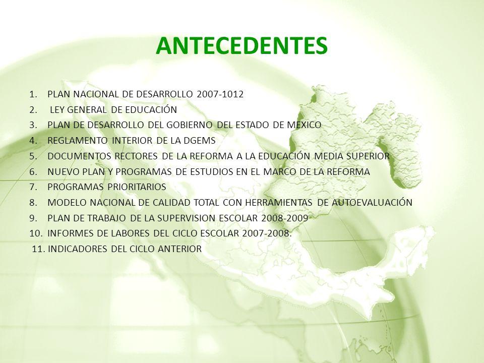ANTECEDENTES 1.PLAN NACIONAL DE DESARROLLO 2007-1012 2.