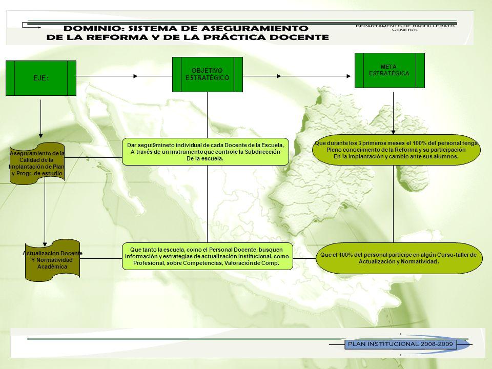 Aseguramiento de la Calidad de la Implantación de Plan y Progr.