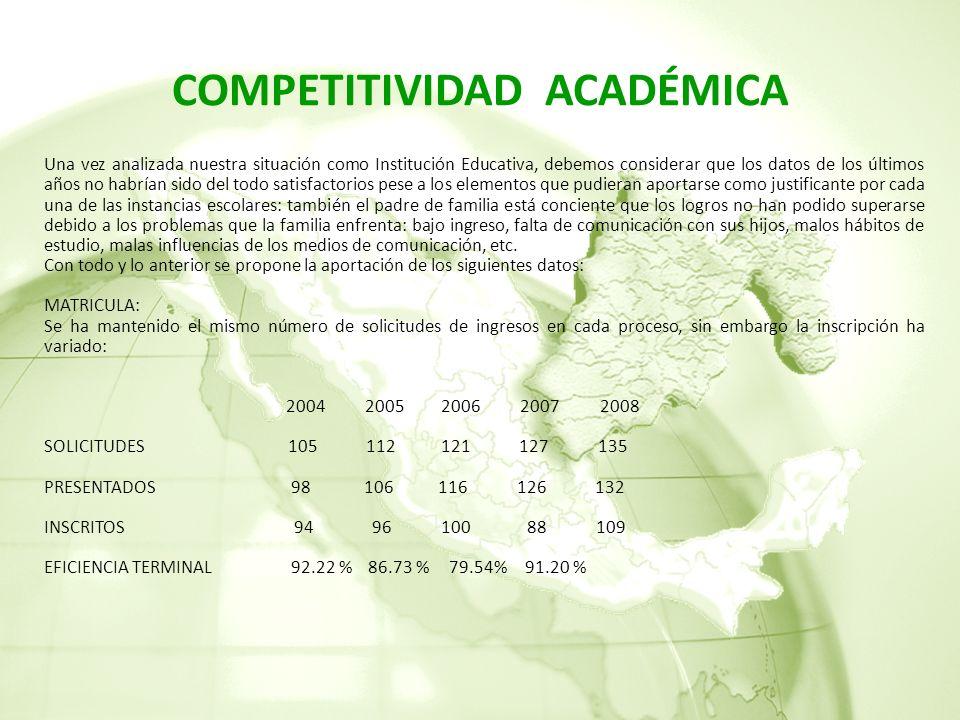 MAPA DE IMPACTO 7: Implantación de manuales y vinculación de los procesos académicos administrativos DOMINIO: REORDENAMIENTO DE LOS PROCESOS ADMINISTRATIVOS Y FINANCIEROS AUTOEVALUACIÓN FORTALEZA: Acciones oportunas Para consolidar La competitividad.