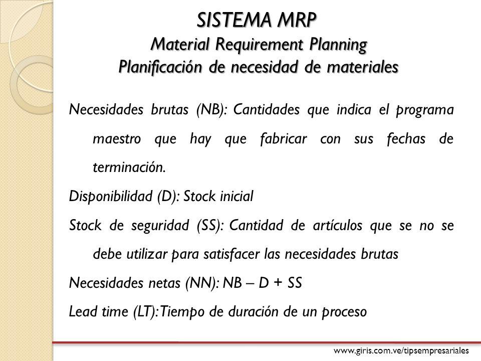 www.giris.com.ve/tipsempresariales SISTEMA MRP Material Requirement Planning Planificación de necesidad de materiales Necesidades brutas (NB): Cantidades que indica el programa maestro que hay que fabricar con sus fechas de terminación.