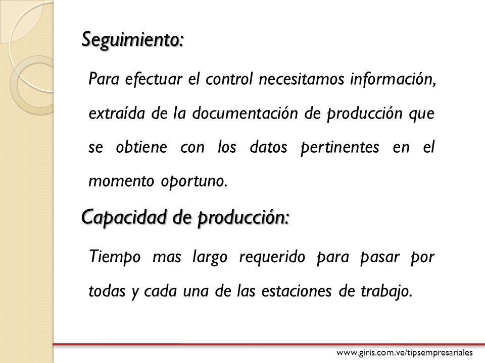 www.giris.com.ve/tipsempresariales TIPO DE SISTEMAS DE PRODUCCION Grado de intervención del agente humano ManualesSemiautomáticos Automáticos