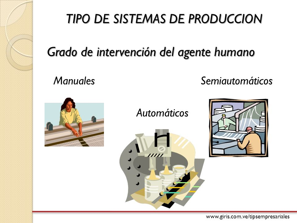 www.giris.com.ve/tipsempresariales De acuerdo a su continuidad Los insumos son homogéneos, en consecuencia los procesos son homogéneos.