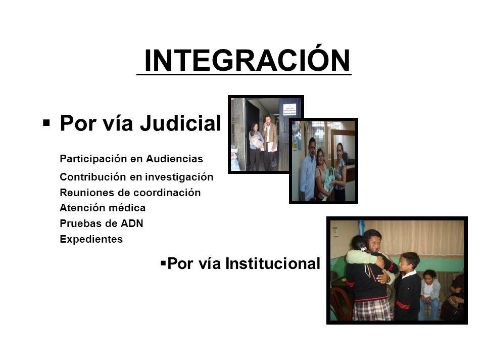 INTEGRACIÓN Por vía Judicial Participación en Audiencias Contribución en investigación Reuniones de coordinación Atención médica Pruebas de ADN Expedi