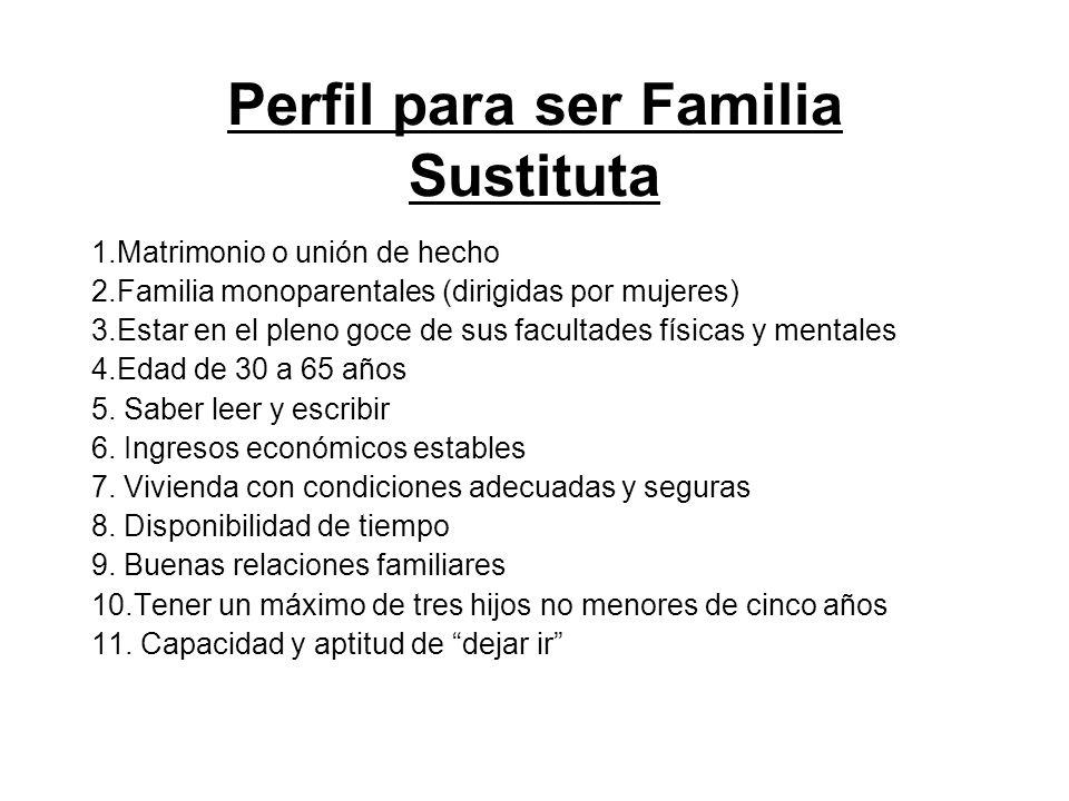 Perfil para ser Familia Sustituta 1.Matrimonio o unión de hecho 2.Familia monoparentales (dirigidas por mujeres) 3.Estar en el pleno goce de sus facul