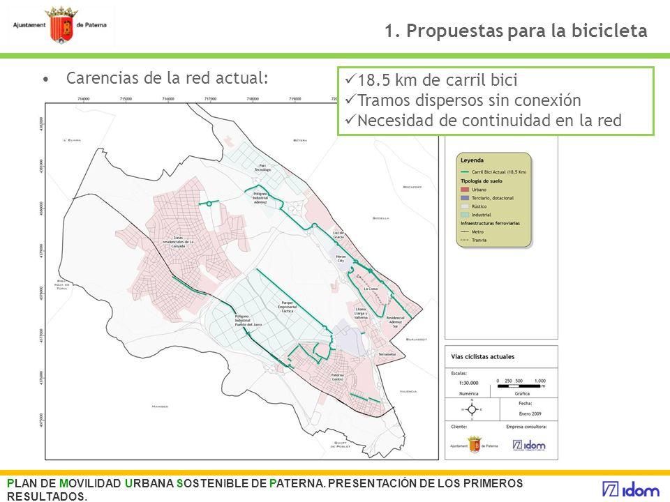 1. Propuestas para la bicicleta Carencias de la red actual: PLAN DE MOVILIDAD URBANA SOSTENIBLE DE PATERNA. PRESENTACIÓN DE LOS PRIMEROS RESULTADOS. 1