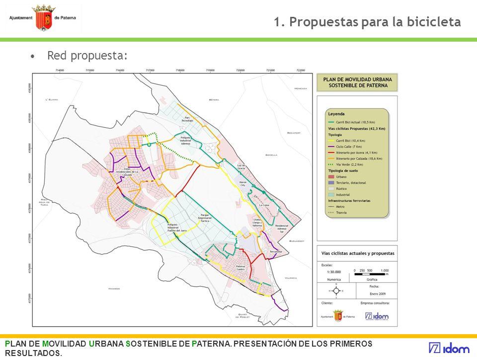 1. Propuestas para la bicicleta Red propuesta: PLAN DE MOVILIDAD URBANA SOSTENIBLE DE PATERNA. PRESENTACIÓN DE LOS PRIMEROS RESULTADOS.