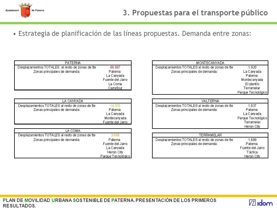 3. Propuestas para el transporte público PLAN DE MOVILIDAD URBANA SOSTENIBLE DE PATERNA. PRESENTACIÓN DE LOS PRIMEROS RESULTADOS. Estrategia de planif