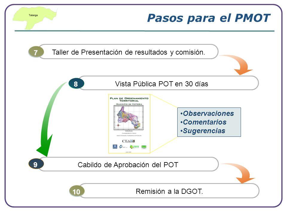 Company Logo www.themegallery.com Pasos para el PMOT Taller de Presentación de resultados y comisión. 7 Remisión a la DGOT. 10 9 Cabildo de Aprobación