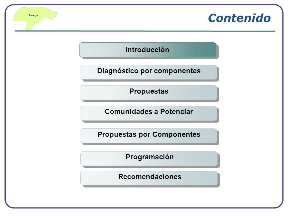Company Logo www.themegallery.com Contenido Introducción Comunidades a Potenciar Propuestas por Componentes Programación Recomendaciones Propuestas Di