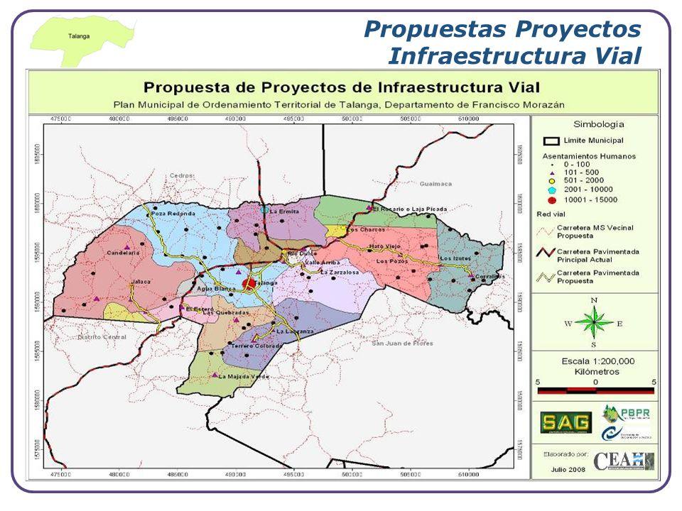 Company Logo www.themegallery.com Propuestas Proyectos Infraestructura Vial