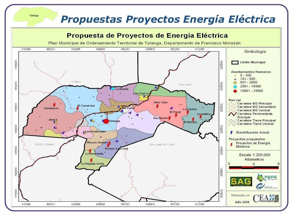 Company Logo www.themegallery.com Propuestas Proyectos Energía Eléctrica