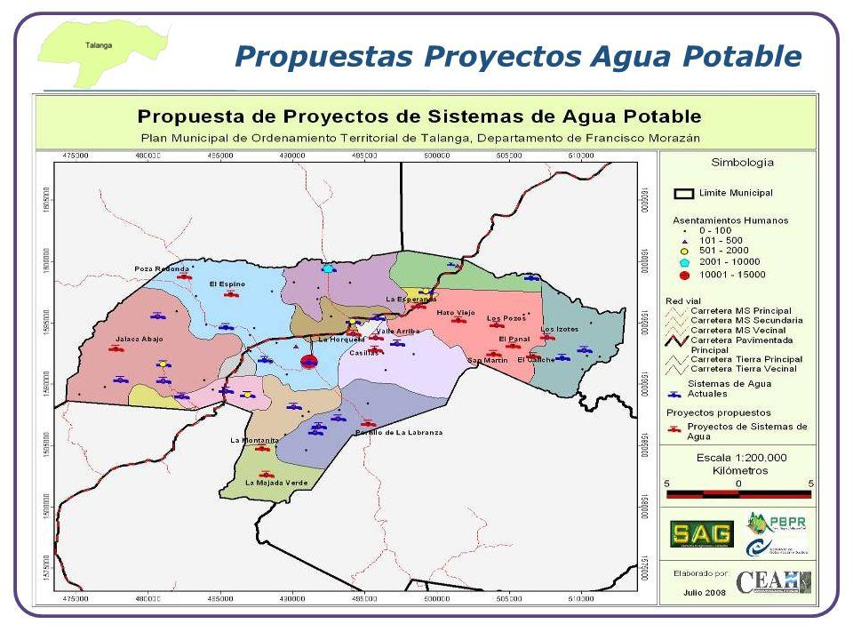 Company Logo www.themegallery.com Propuestas Proyectos Agua Potable