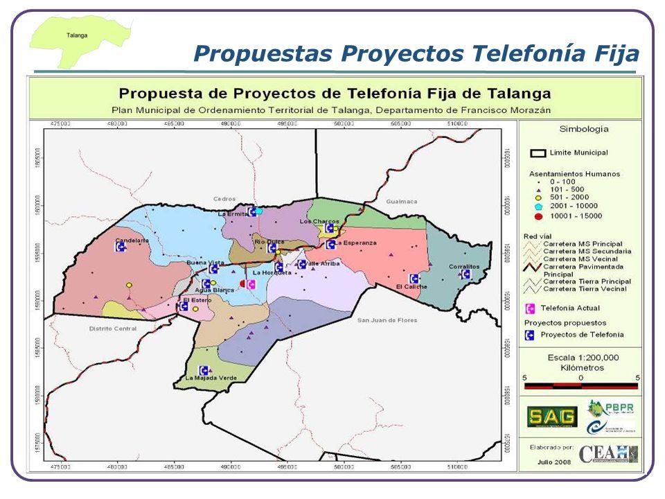 Company Logo www.themegallery.com Propuestas Proyectos Telefonía Fija