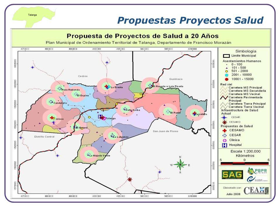 Company Logo www.themegallery.com Propuestas Proyectos Salud
