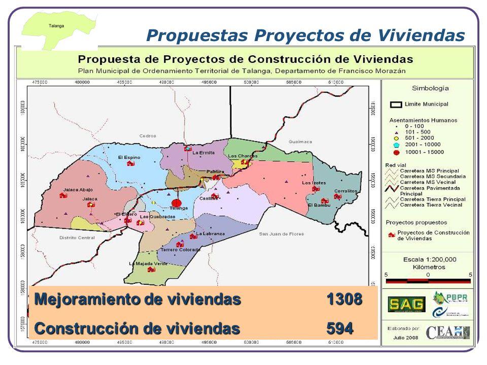 Company Logo www.themegallery.com Propuestas Proyectos de Viviendas Mejoramiento de viviendas 1308 Construcción de viviendas 594