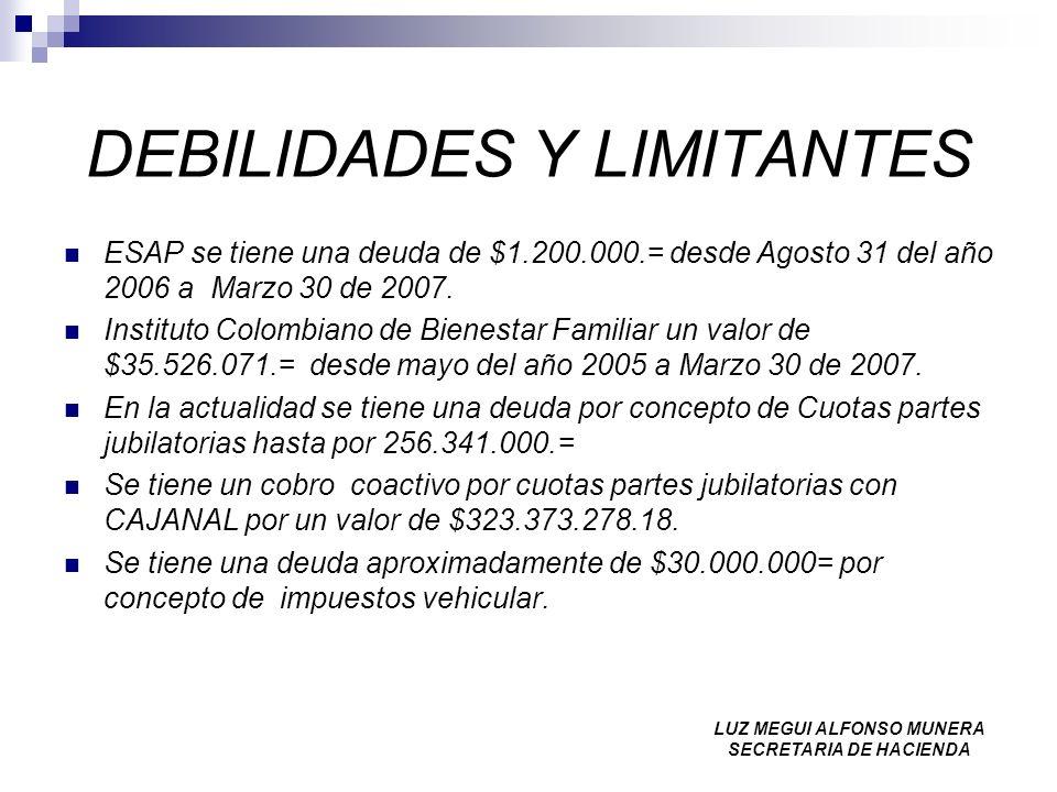 DEBILIDADES Y LIMITANTES ESAP se tiene una deuda de $1.200.000.= desde Agosto 31 del año 2006 a Marzo 30 de 2007. Instituto Colombiano de Bienestar Fa