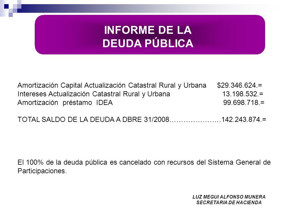 INFORME DE LA DEUDA PÚBLICA Amortización Capital Actualización Catastral Rural y Urbana$29.346.624.= Intereses Actualización Catastral Rural y Urbana
