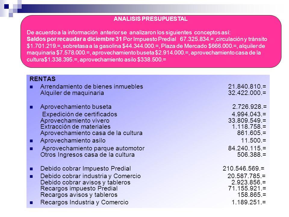 RENTAS Arrendamiento de bienes inmuebles 21.840.810.= Alquiler de maquinaria 32.422.000.= Aprovechamiento buseta 2.726.928.= Expedición de certificado