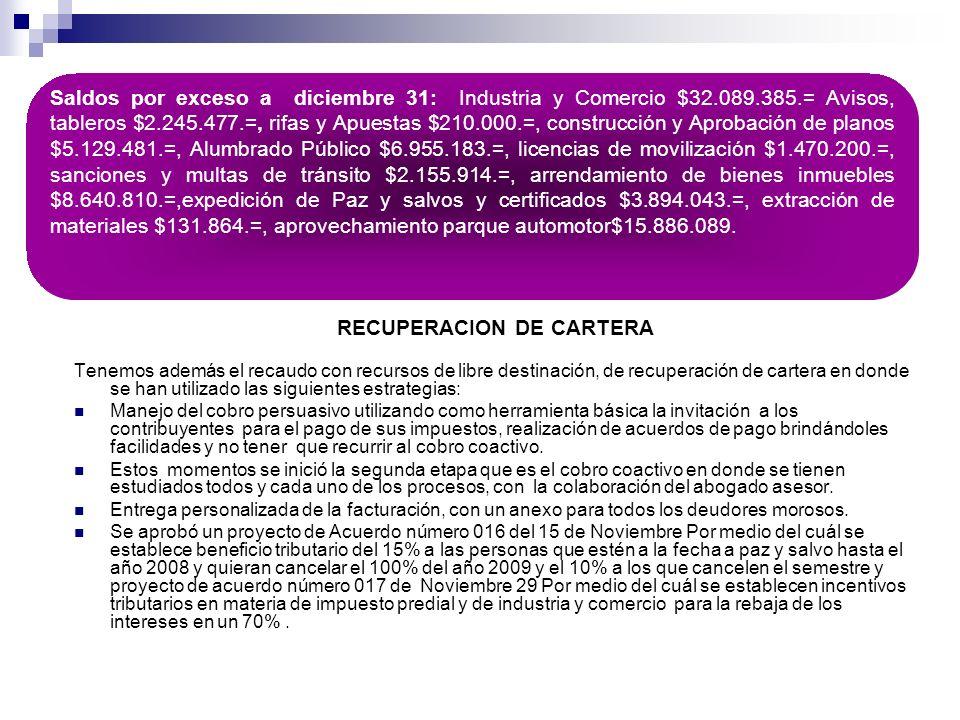 RECUPERACION DE CARTERA Tenemos además el recaudo con recursos de libre destinación, de recuperación de cartera en donde se han utilizado las siguient