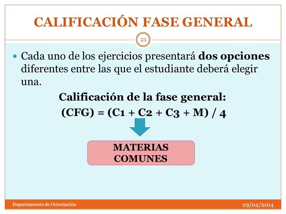 CALIFICACIÓN FASE GENERAL Cada uno de los ejercicios presentará dos opciones diferentes entre las que el estudiante deberá elegir una. Calificación de