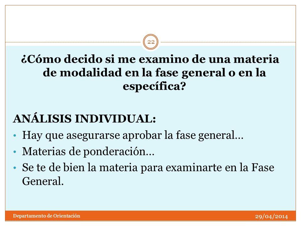 29/04/2014 Departamento de Orientación 22 ¿Cómo decido si me examino de una materia de modalidad en la fase general o en la específica? ANÁLISIS INDIV