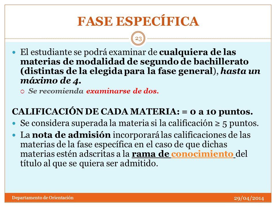 FASE ESPECÍFICA El estudiante se podrá examinar de cualquiera de las materias de modalidad de segundo de bachillerato (distintas de la elegida para la