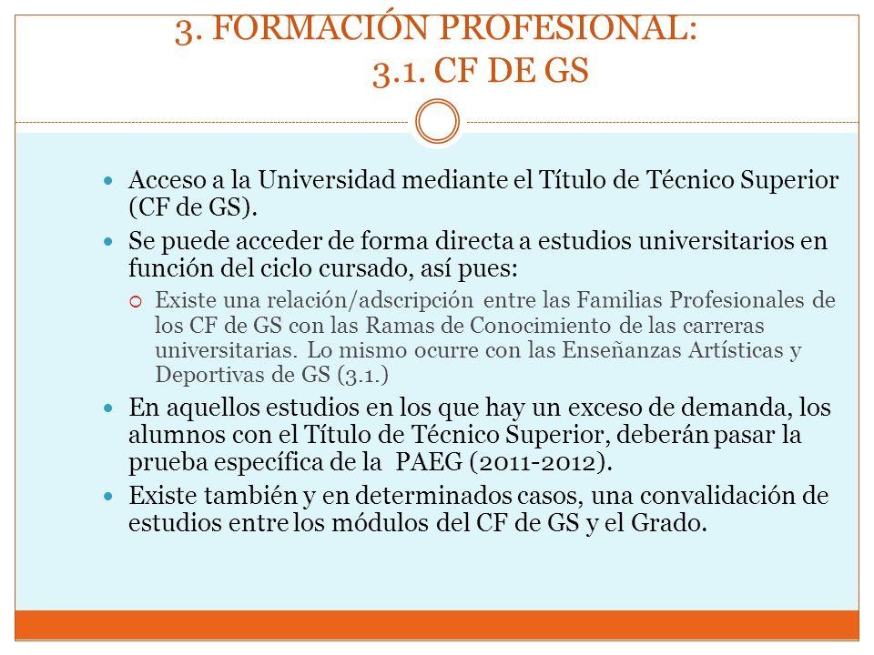 3. FORMACIÓN PROFESIONAL: 3.1. CF DE GS Acceso a la Universidad mediante el Título de Técnico Superior (CF de GS). Se puede acceder de forma directa a